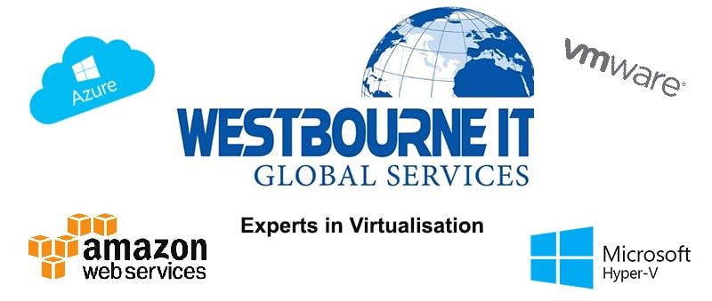 Virtualisation in a nutshell