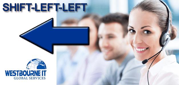 Shift Left Left
